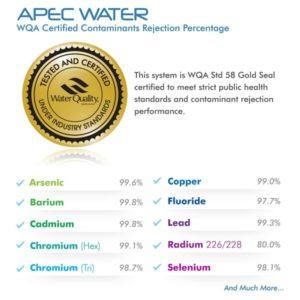 apec water wqa certified contaminants rejection percentage
